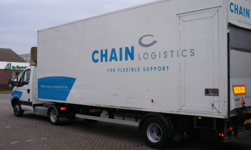 ChainLogistics